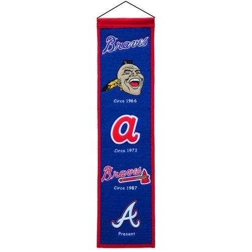 Atlanta Braves Logo Evolution Heritage Banner